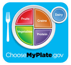 myplate.org